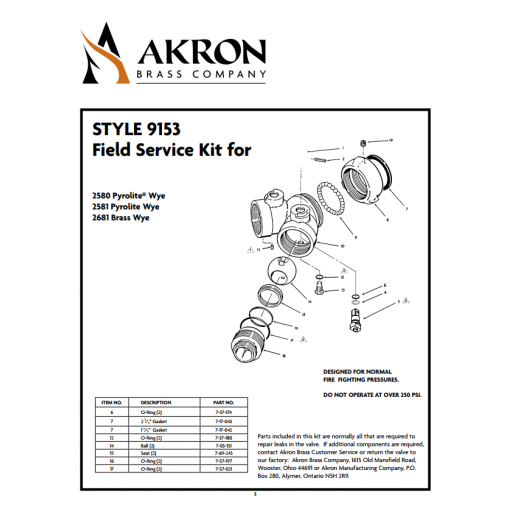 Field Service Kit for Style 2580, 2581, 2681