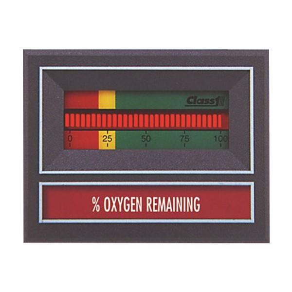 SSD Oxygenminder